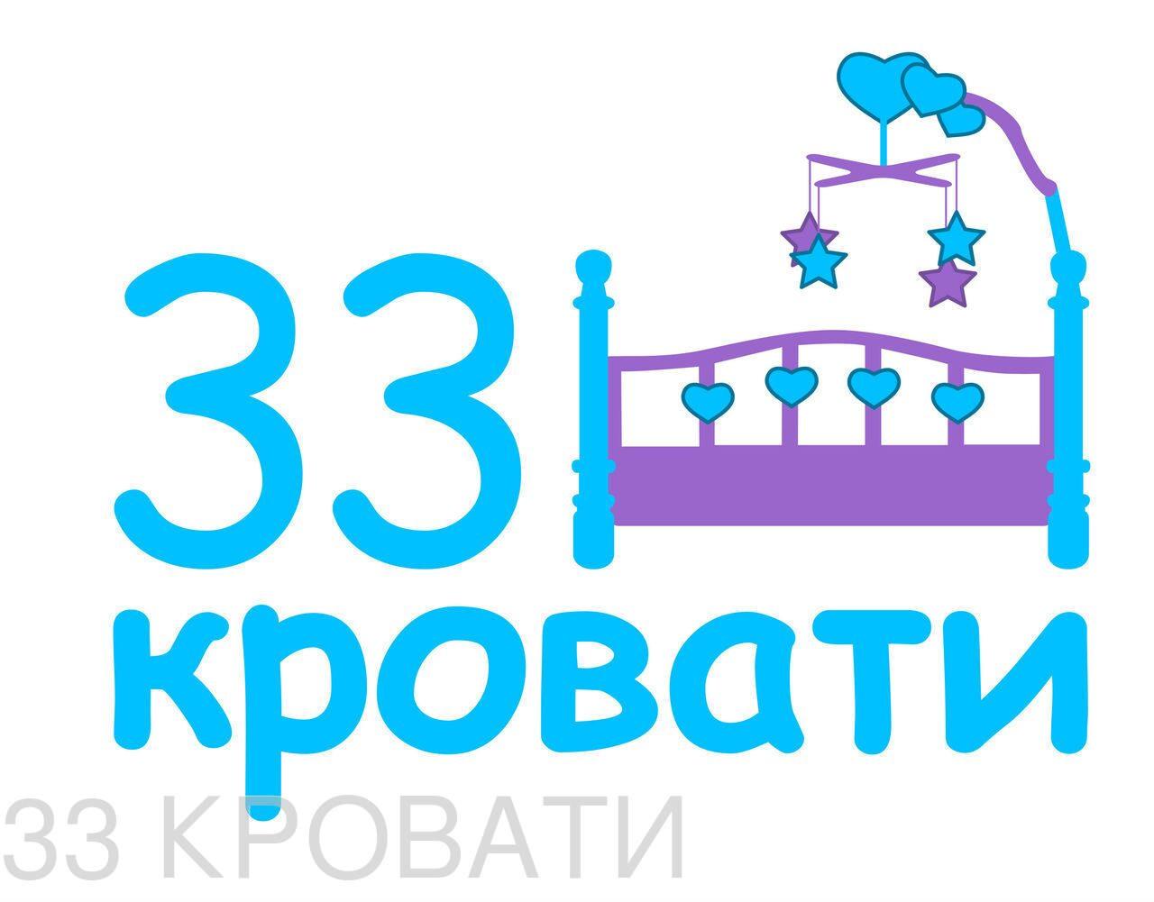 Детские двухъярусные диваны Москва